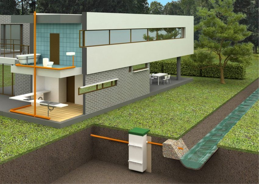 Sewerage in a private house: the scheme, the depth of installation