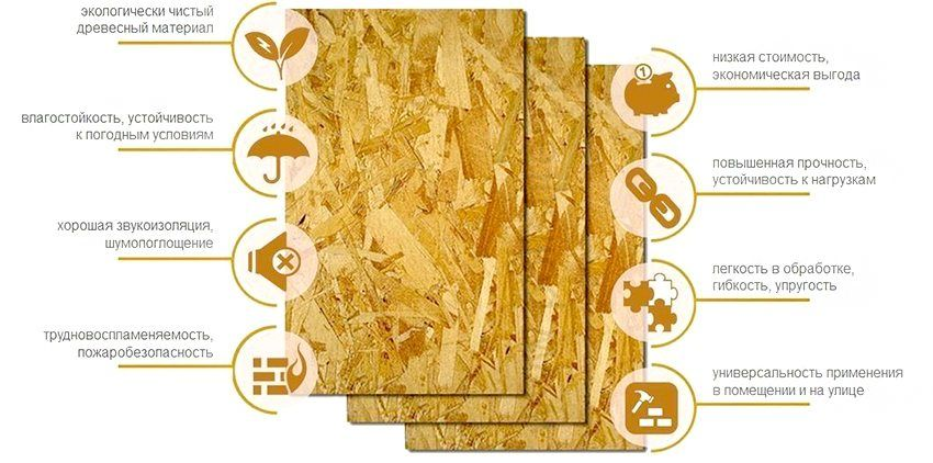 OSB sheets: thickness and dimensions, prices, specifications