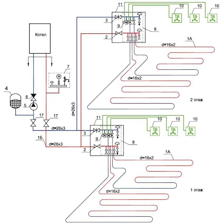Wiring diagrams of water heated floors in a private house