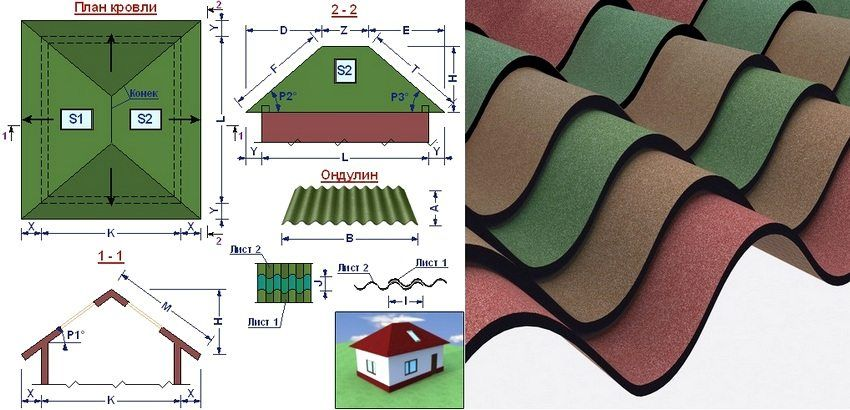 Ondulin: price per sheet, dimensions and properties of a soft roof