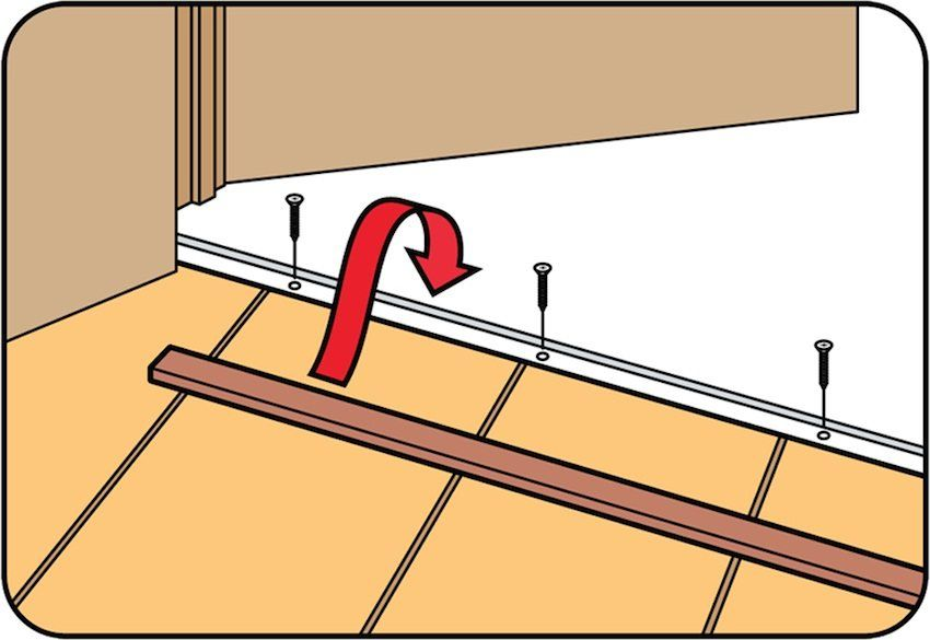 Step by step instructions for laying laminate do-it-yourself: features of work