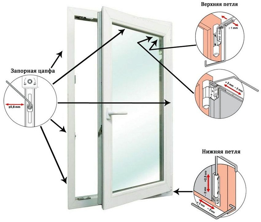 Adjusting plastic windows yourself: video instruction