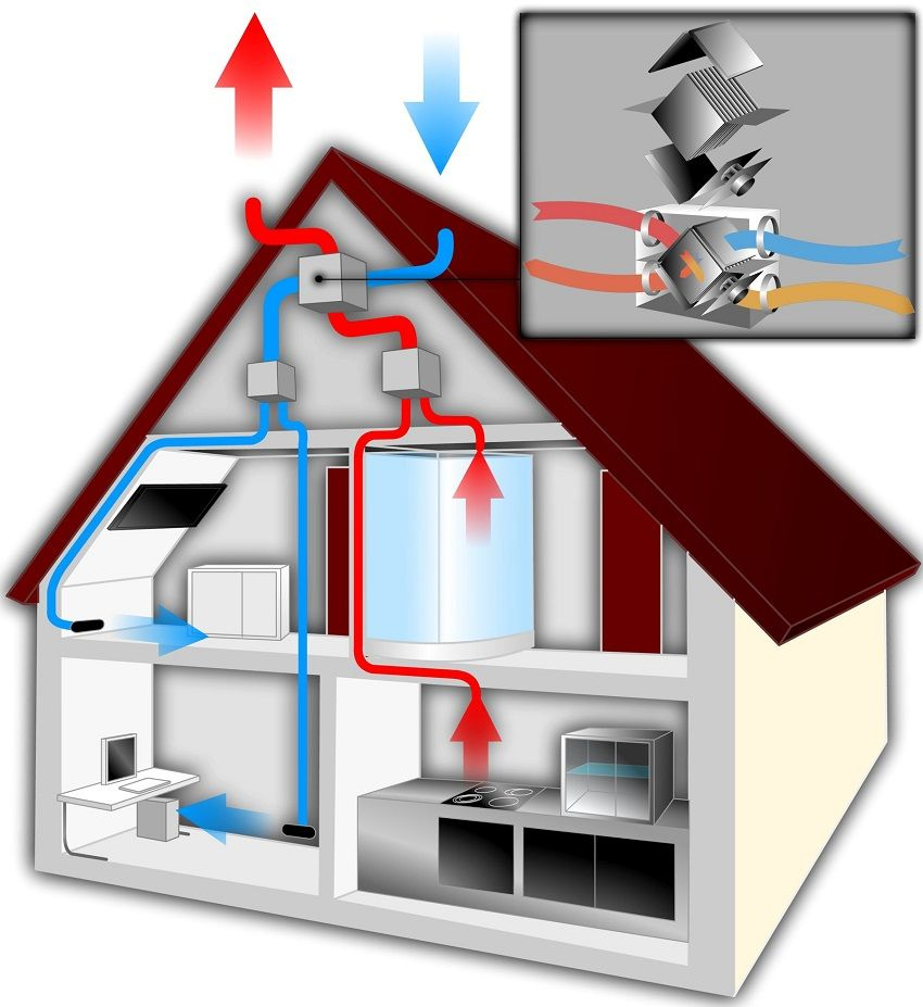 Recuperator for a private house: effective ventilation and air heating