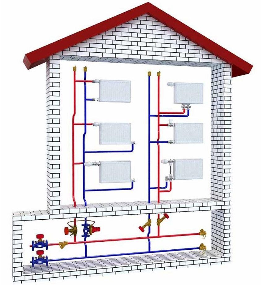 Heating scheme of a 2-storey private house: types of wiring and equipment calculation