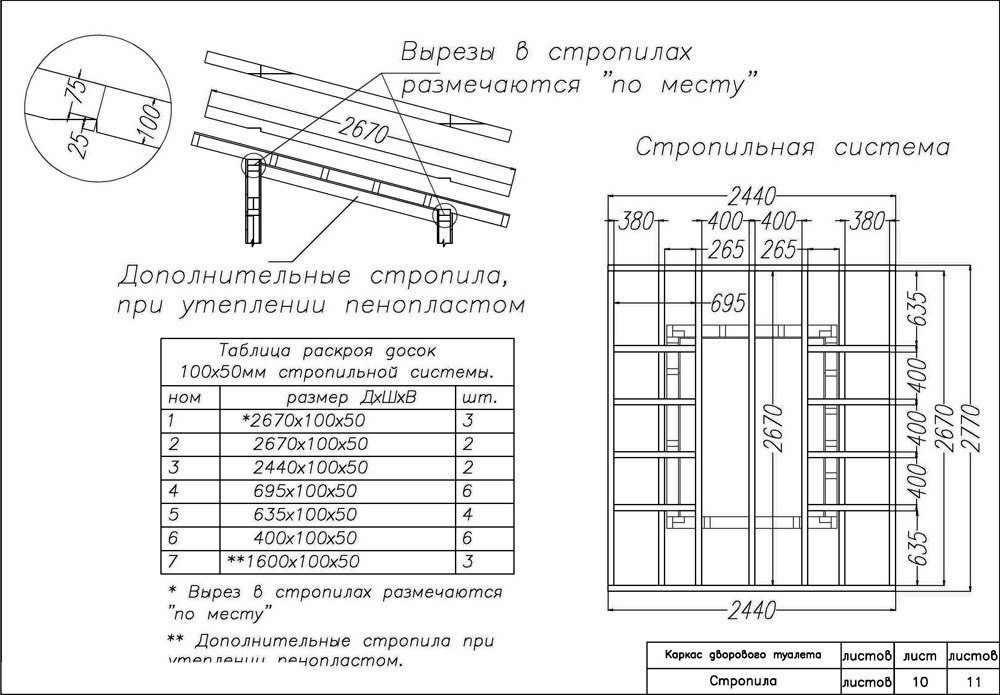 Construction of a toilet in the country with their own hands, drawings, sizes