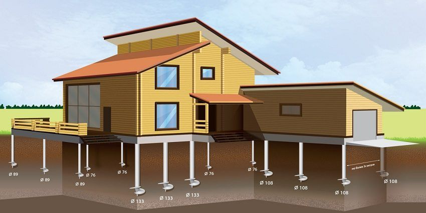 Pile foundation. Pros and cons of finished designs