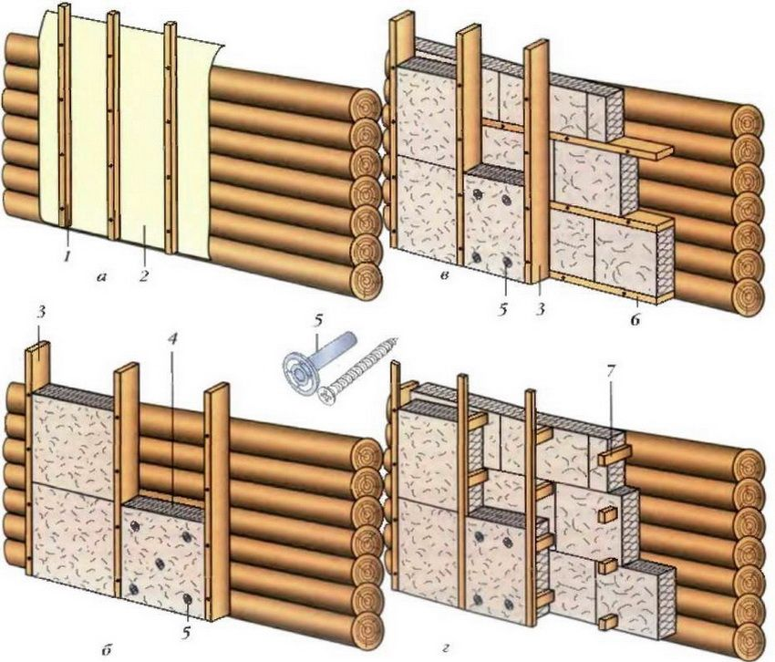 Warming of a wooden house outside: the choice of material and technology
