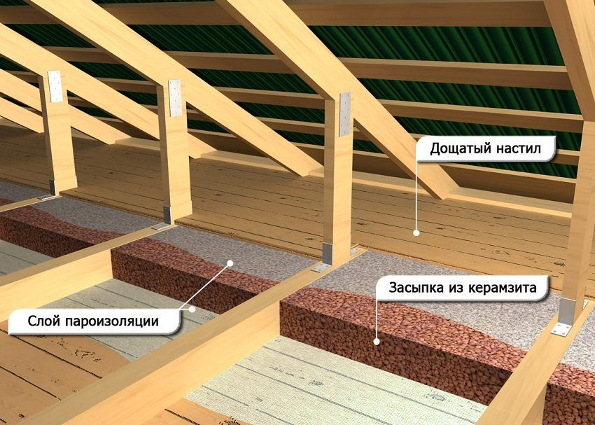 Insulation for the floor in a wooden house, which one is better to choose and how to mount